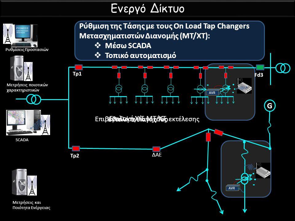 Ενεργό Δίκτυο Ρύθμιση της Τάσης με τους On Load Tap Changers Μετασχηματιστών Διανομής (ΜΤ/ΧΤ): Μέσω SCADA.
