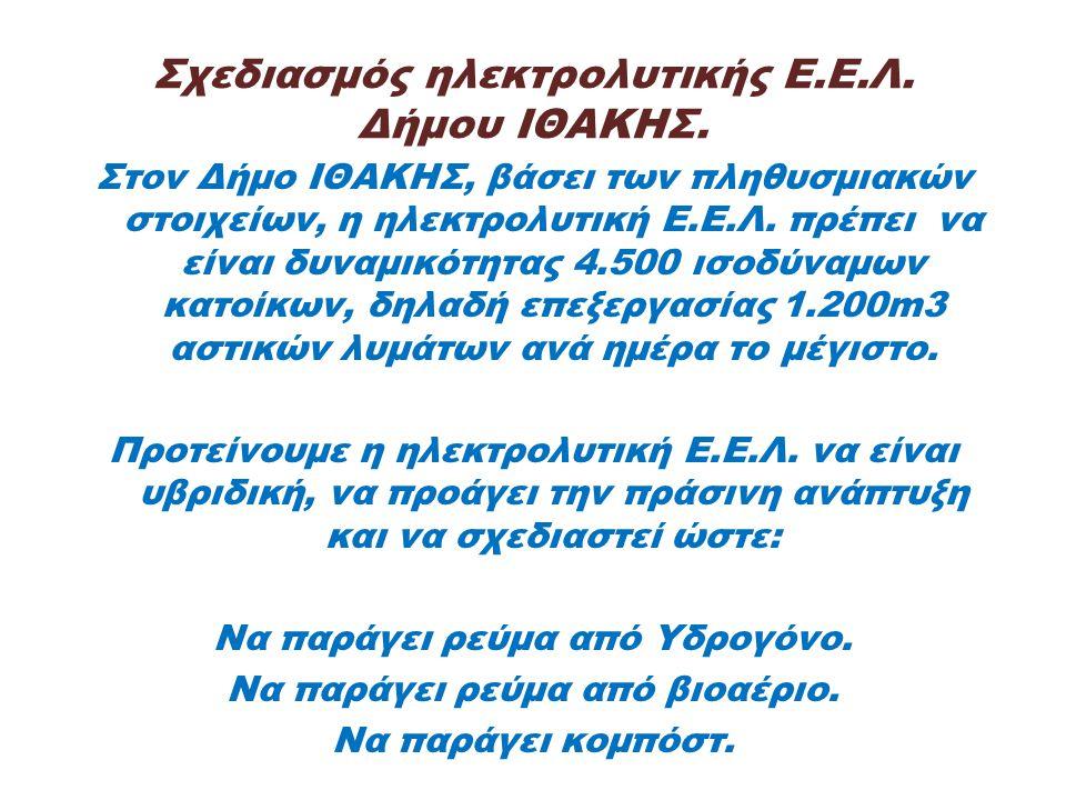 Σχεδιασμός ηλεκτρολυτικής Ε.Ε.Λ. Δήμου ΙΘΑΚΗΣ.
