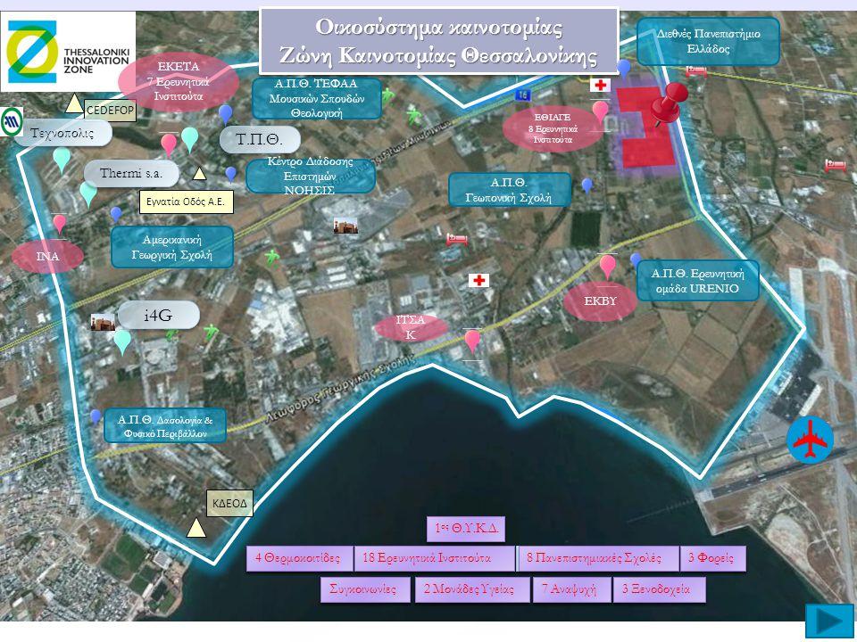 Οικοσύστημα καινοτομίας Ζώνη Καινοτομίας Θεσσαλονίκης
