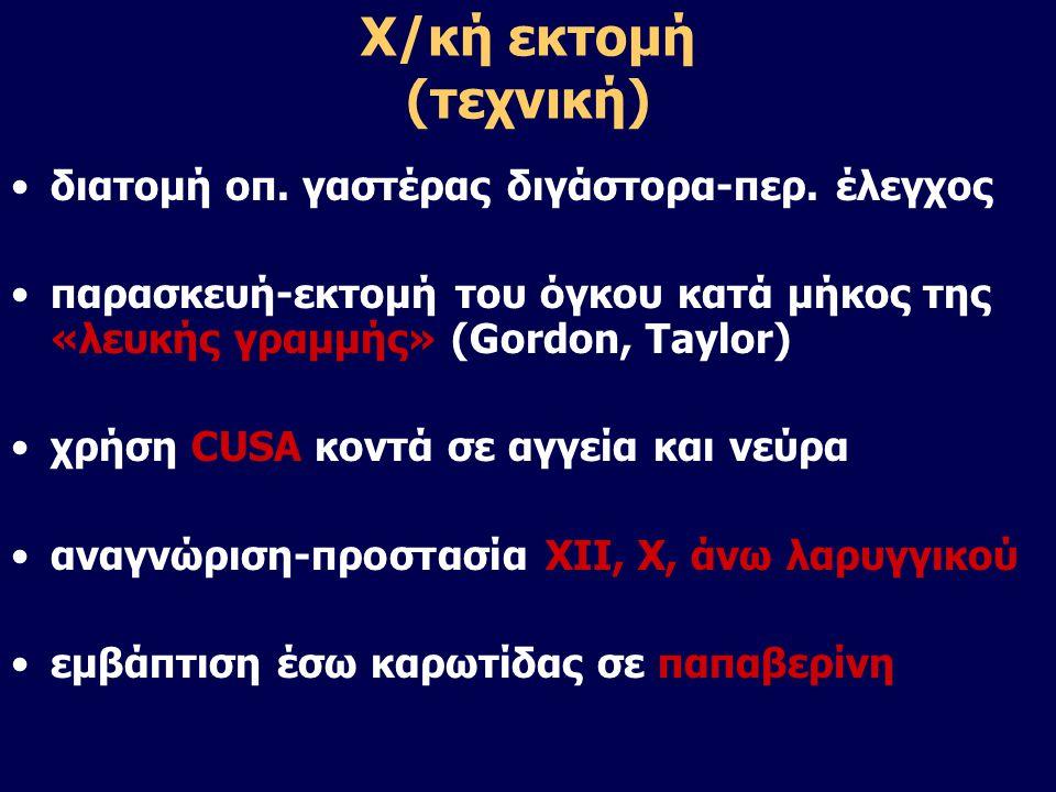 Χ/κή εκτομή (τεχνική) διατομή οπ. γαστέρας διγάστορα-περ. έλεγχος