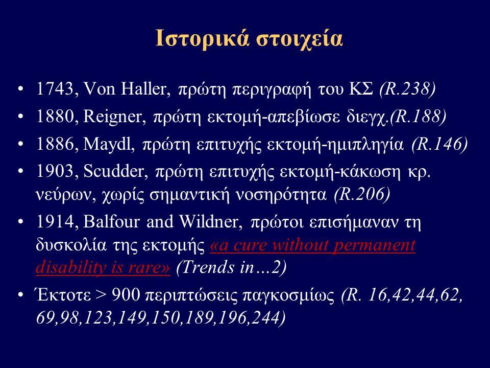 Ιστορικά στοιχεία 1743, Von Haller, πρώτη περιγραφή του ΚΣ (R.238)