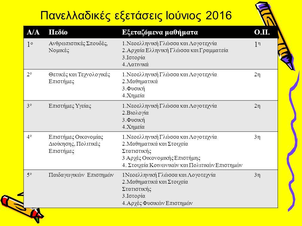 Πανελλαδικές εξετάσεις Ιούνιος 2016