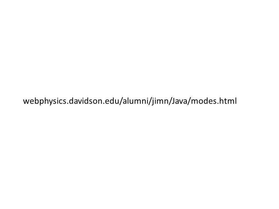 webphysics.davidson.edu/alumni/jimn/Java/modes.html