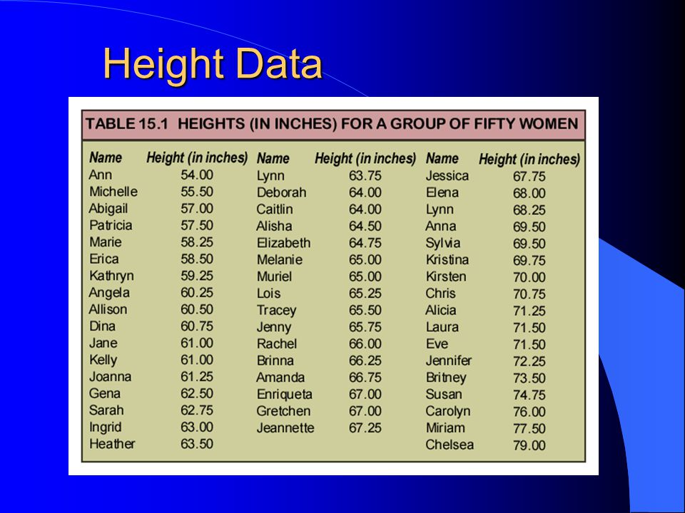 Height Data