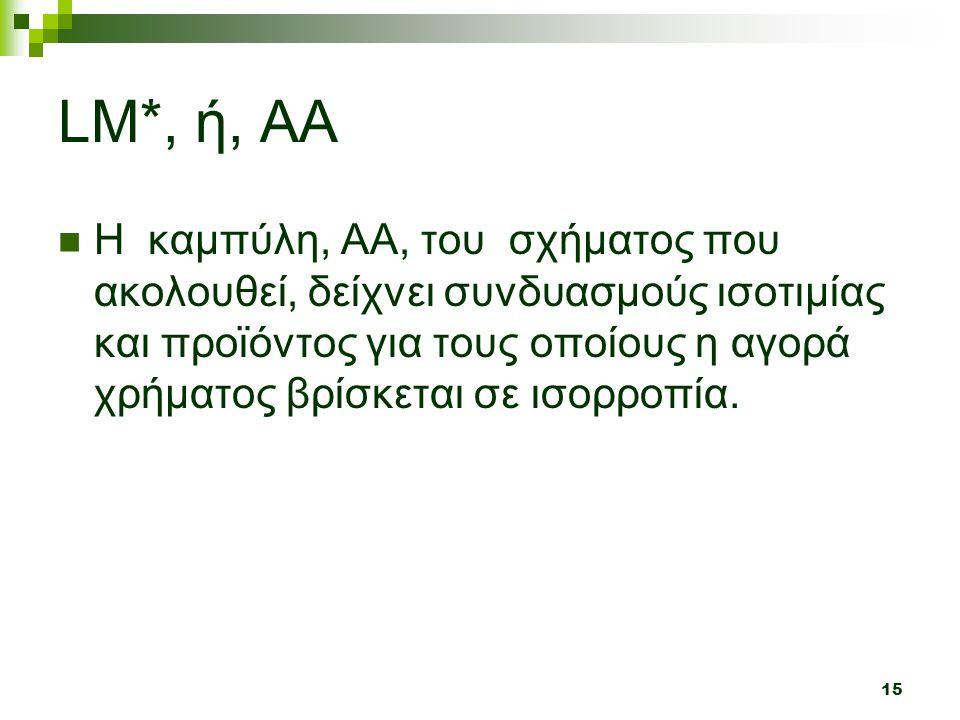 LM*, ή, AA