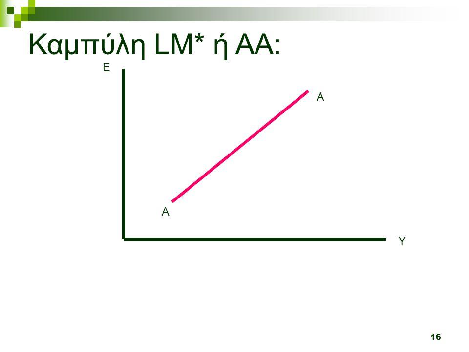 Καμπύλη LM* ή AA: E A A Y
