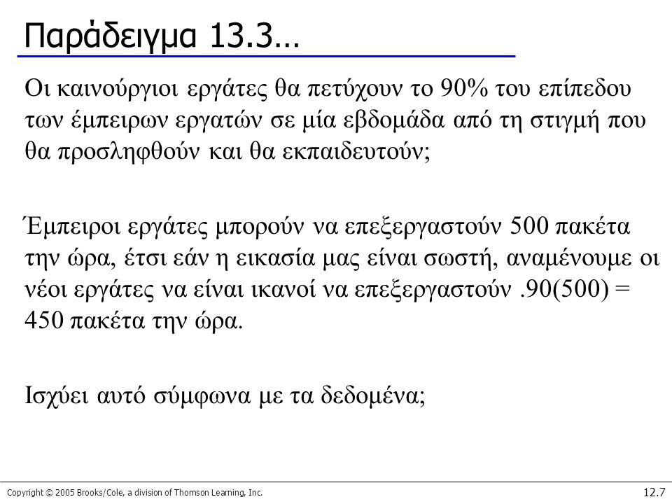 Παράδειγμα 13.3…