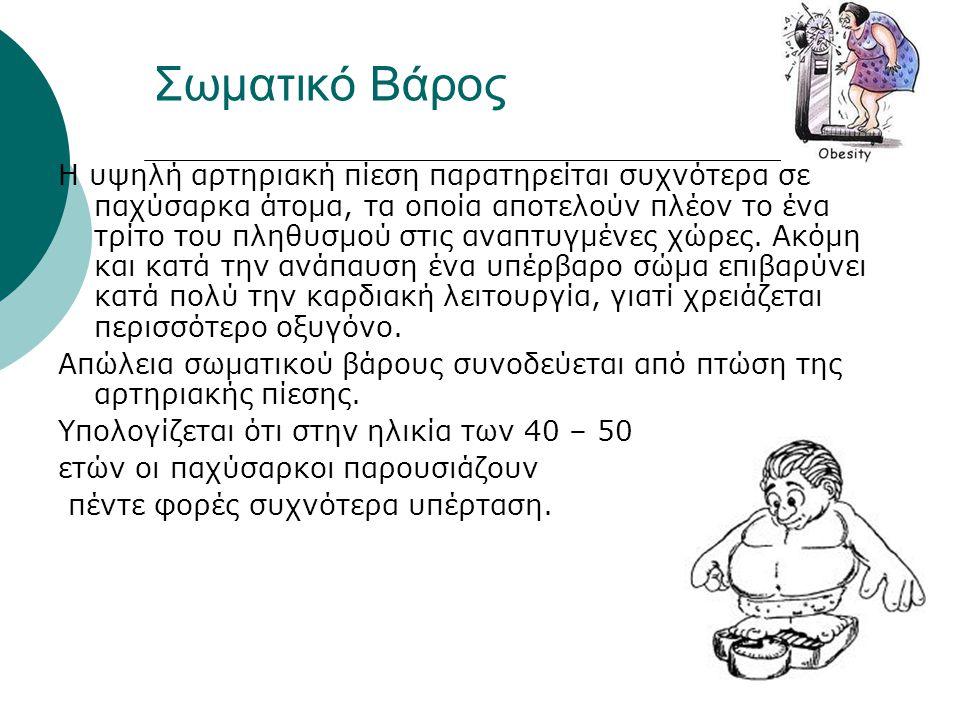 Σωματικό Βάρος