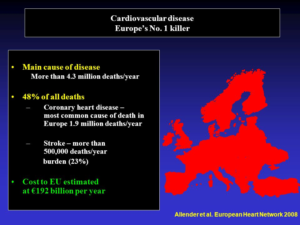 Cardiovascular disease Europe's No. 1 killer