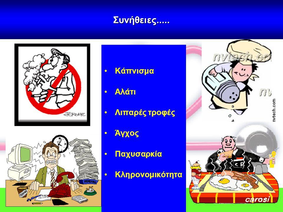 Συνήθειες..... Κάπνισμα Αλάτι Λιπαρές τροφές Άγχος Παχυσαρκία