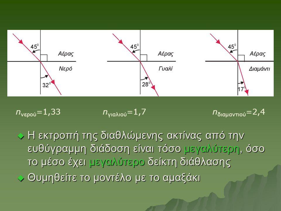 nνερού=1,33 nγιαλιού=1,7 nδιαμαντιού=2,4