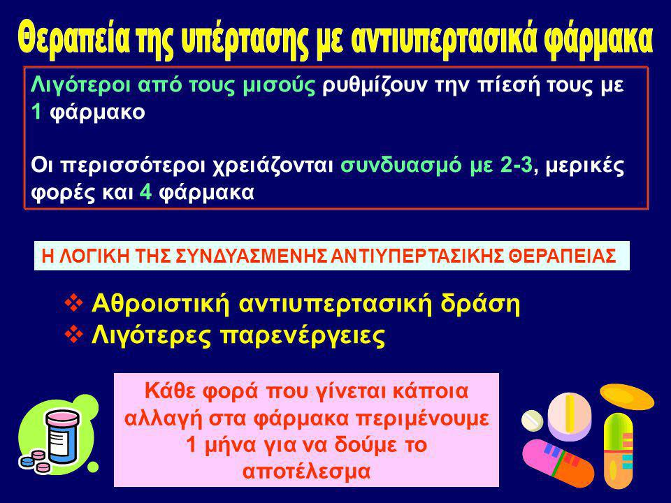 Θεραπεία της υπέρτασης με αντιυπερτασικά φάρμακα