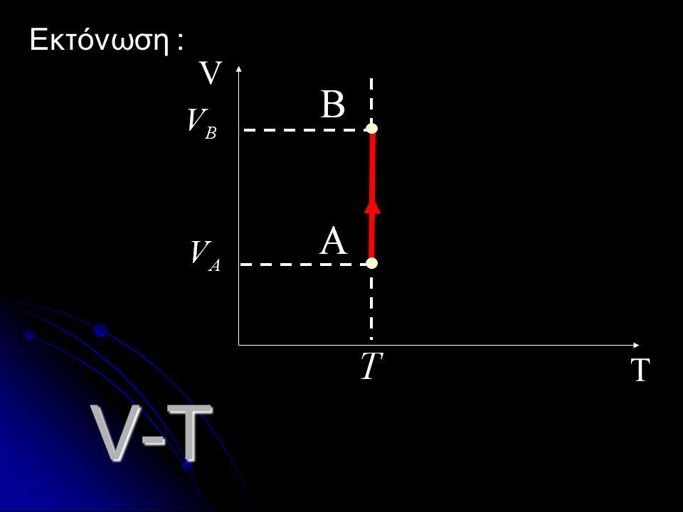 Εκτόνωση : T V V-T