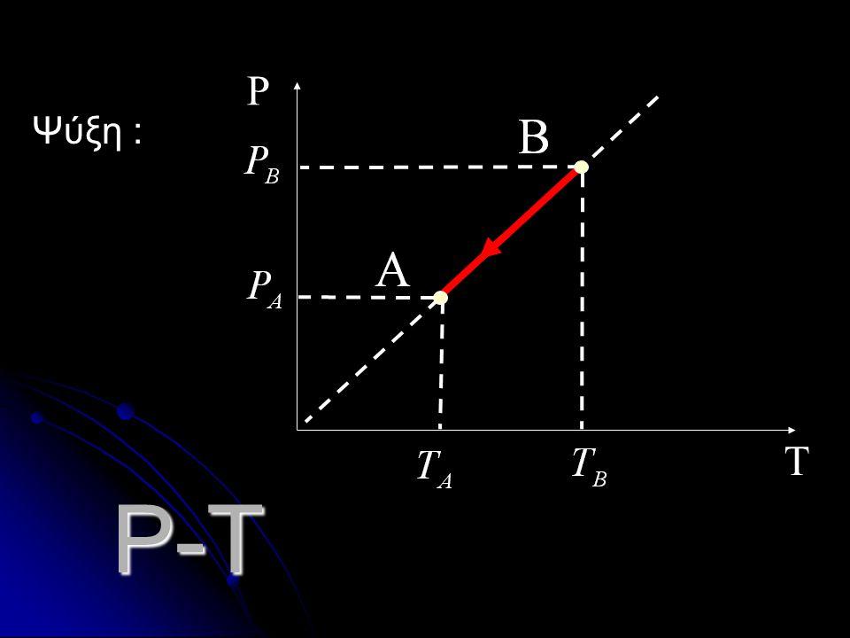 T P Ψύξη : P-T