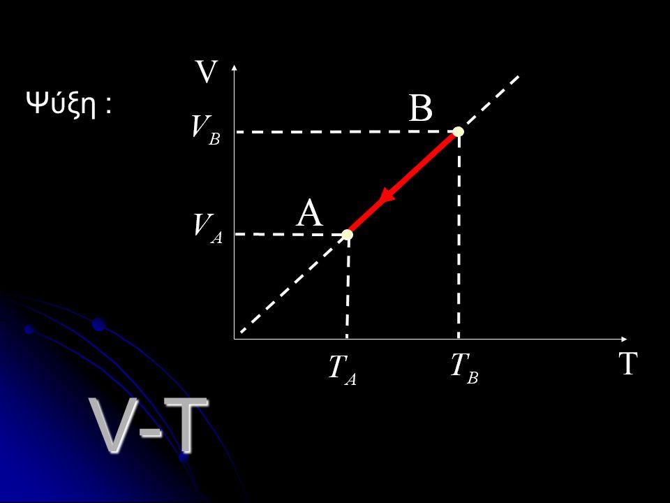 T V Ψύξη : V-T