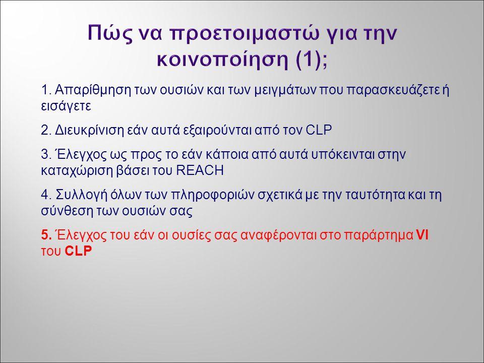 Πώς να προετοιμαστώ για την κοινοποίηση (1);
