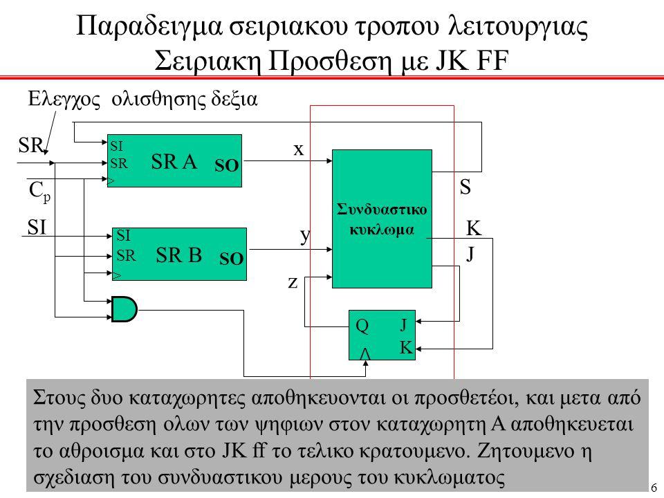 Παραδειγμα σειριακου τροπου λειτουργιας Σειριακη Προσθεση με JK FF