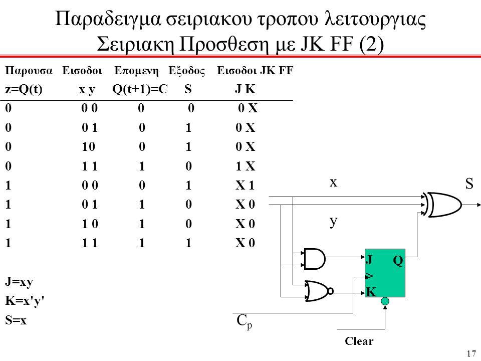 Παραδειγμα σειριακου τροπου λειτουργιας Σειριακη Προσθεση με JK FF (2)