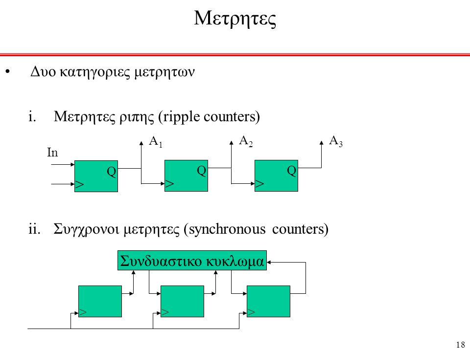 Μετρητες Δυο κατηγοριες μετρητων Μετρητες ριπης (ripple counters)