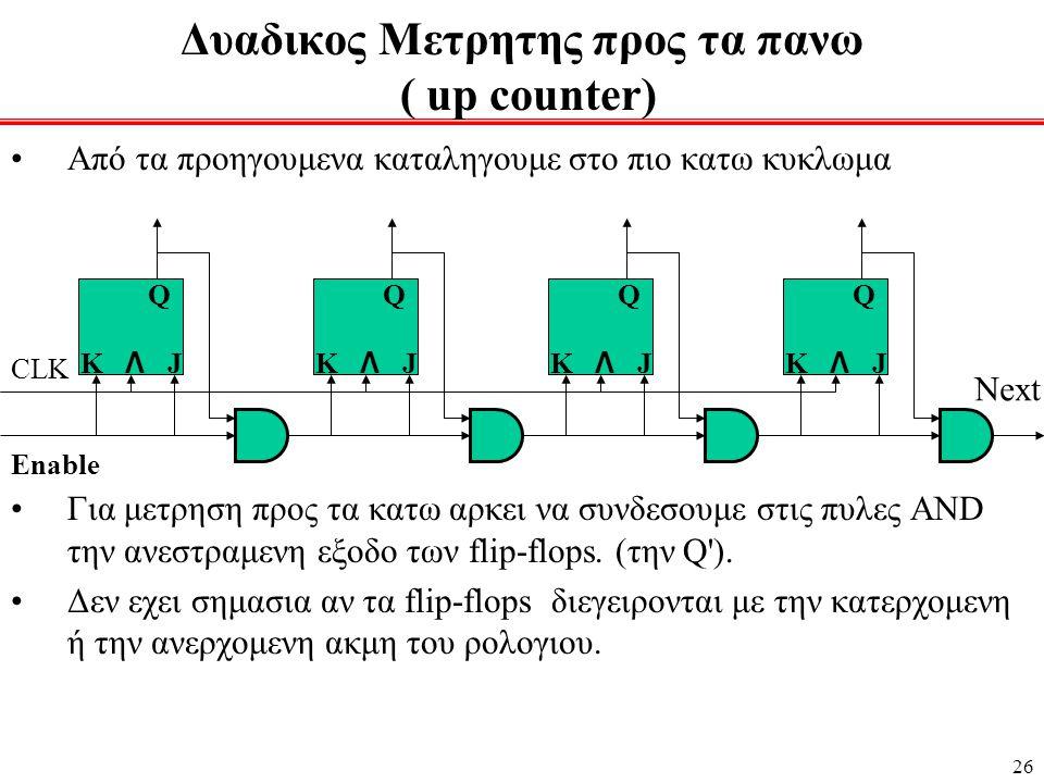 Δυαδικος Μετρητης προς τα πανω ( up counter)