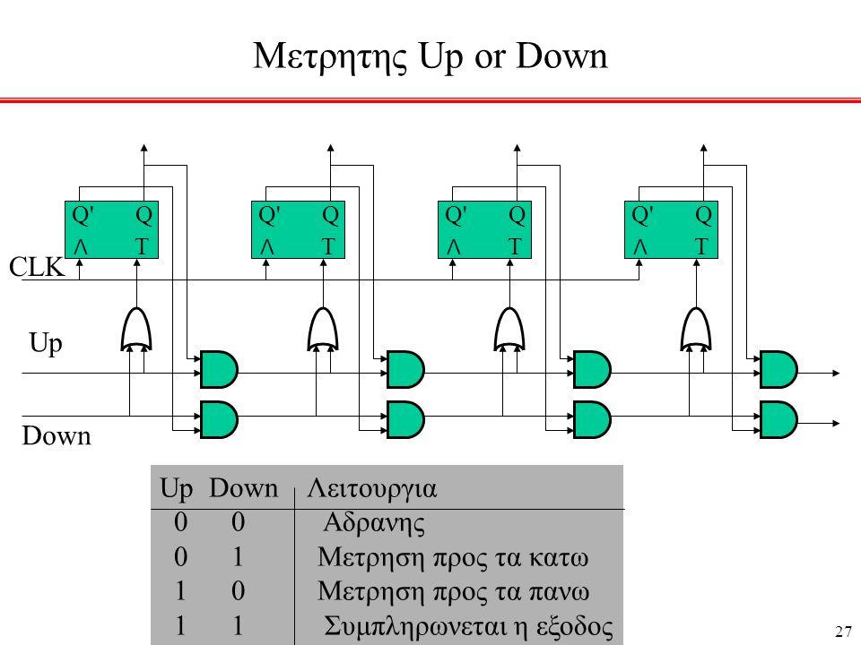 Μετρητης Up or Down CLK Up Down Up Down Λειτουργια 0 0 Αδρανης