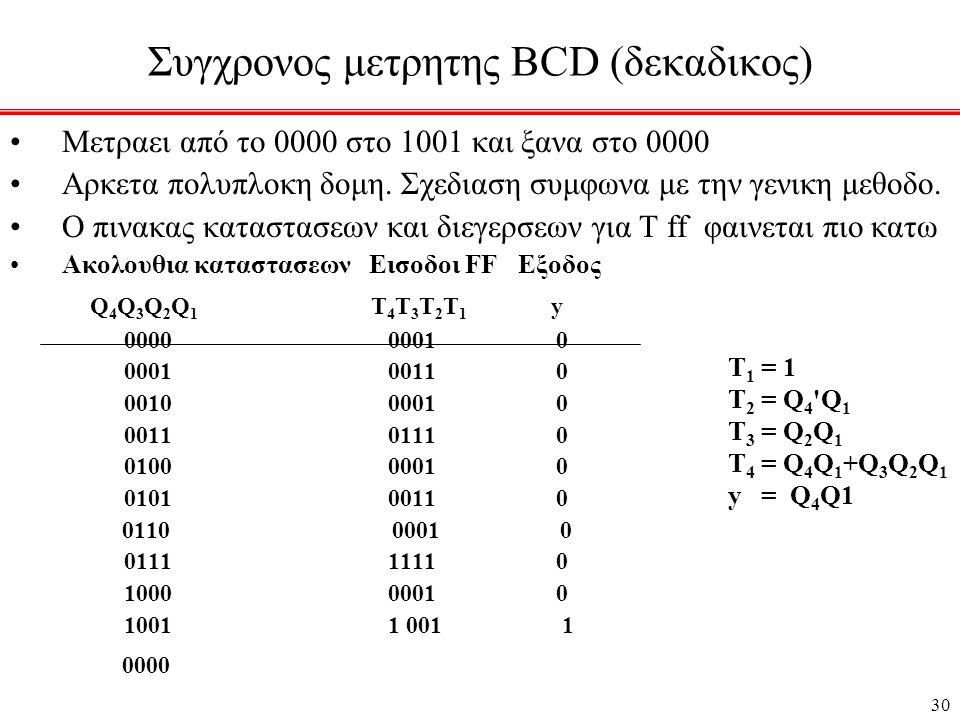 Συγχρονος μετρητης BCD (δεκαδικος)