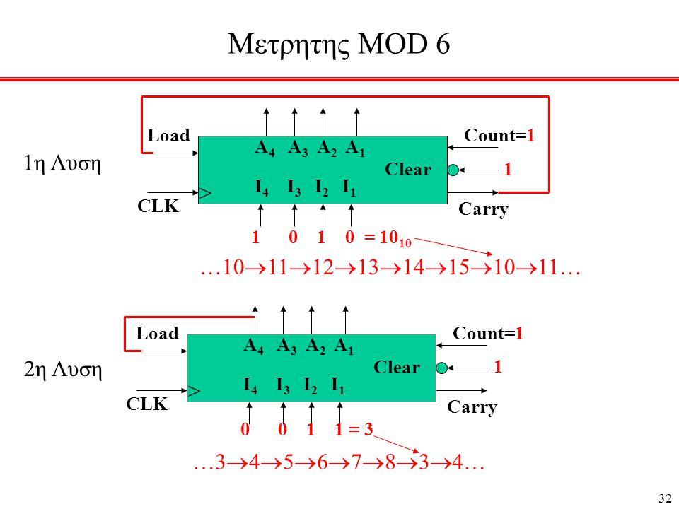 Μετρητης MOD 6 1η Λυση > 1 0 1 0 = 1010 …1011121314151011…