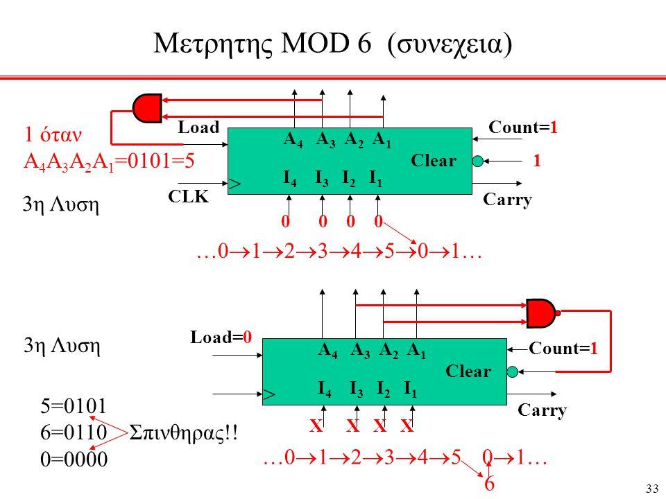Μετρητης MOD 6 (συνεχεια)