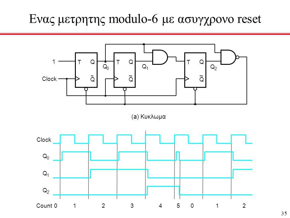 Eνας μετρητης modulo-6 με ασυγχρονο reset