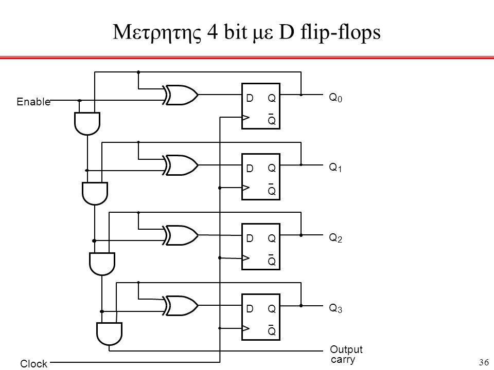 Μετρητης 4 bit με D flip-flops