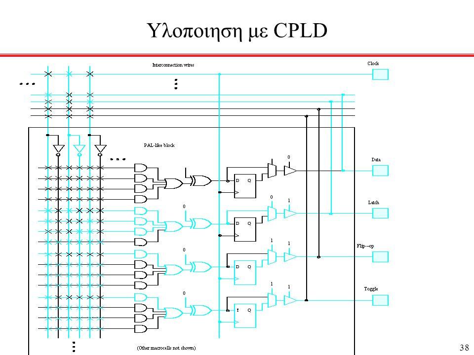 Υλοποιηση με CPLD