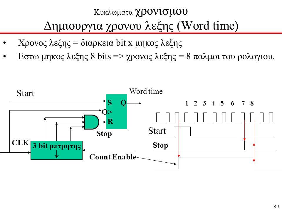Κυκλωματα χρονισμου Δημιουργια χρονου λεξης (Word time)