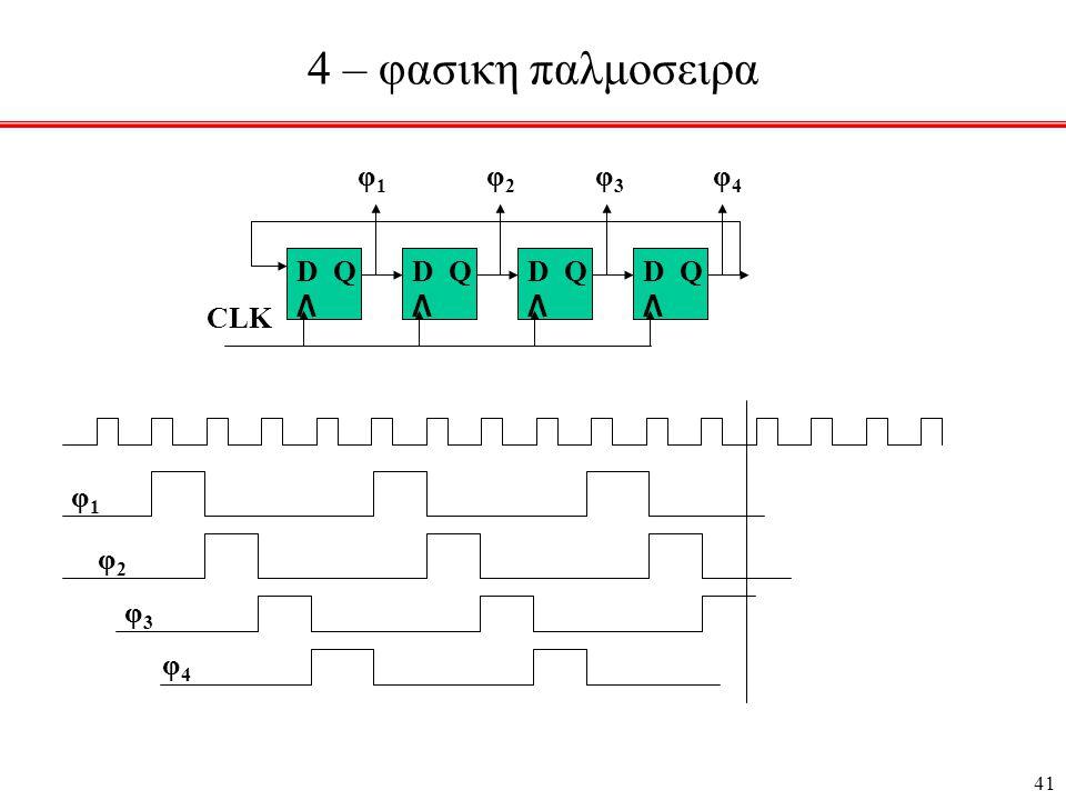 4 – φασικη παλμοσειρα φ1 φ2 φ3 φ4 D Q Λ D Q Λ D Q Λ D Q Λ CLK φ1 φ2 φ3