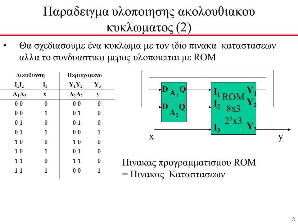 Παραδειγμα υλοποιησης ακολουθιακου κυκλωματος (2)