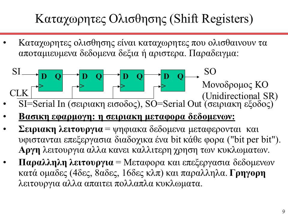 Καταχωρητες Ολισθησης (Shift Registers)
