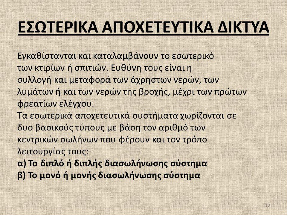 ΕΣΩΤΕΡΙΚΑ ΑΠΟΧΕΤΕΥΤΙΚΑ ΔΙΚΤΥΑ