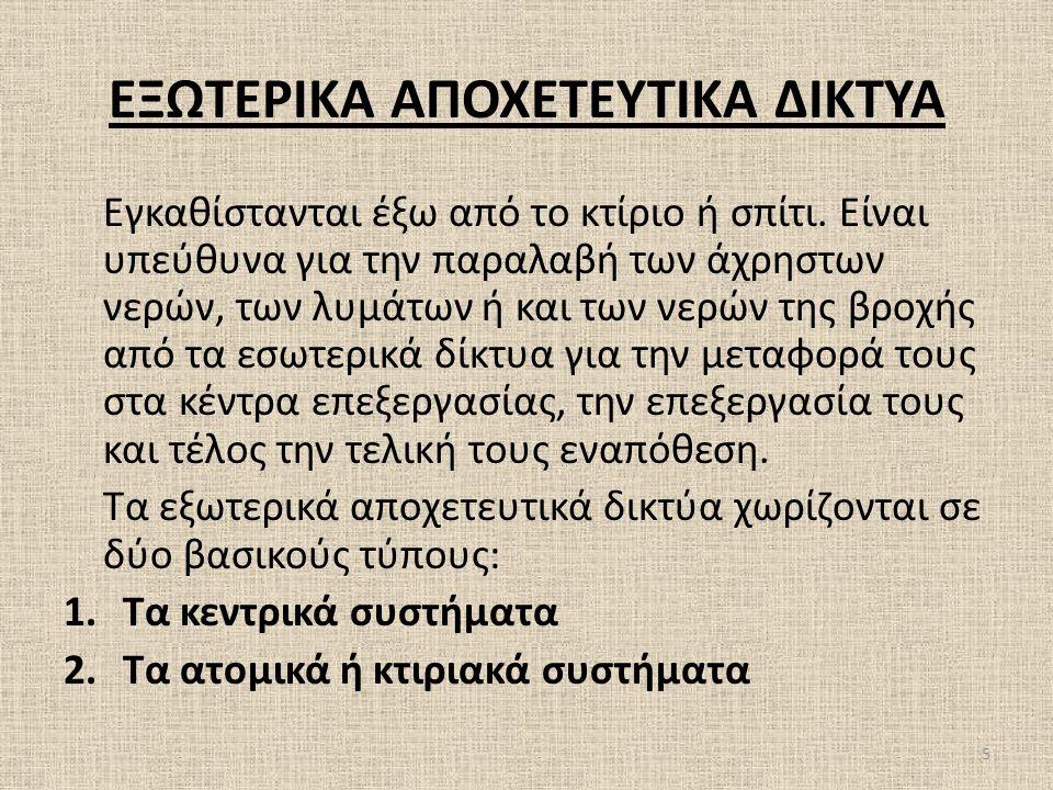 ΕΞΩΤΕΡΙΚΑ ΑΠΟΧΕΤΕΥΤΙΚΑ ΔΙΚΤΥΑ