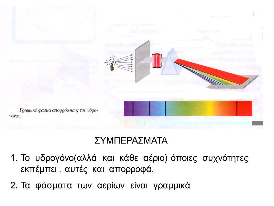 ΣΥΜΠΕΡΑΣΜΑΤΑ Το υδρογόνο(αλλά και κάθε αέριο) όποιες συχνότητες εκπέμπει , αυτές και απορροφά.