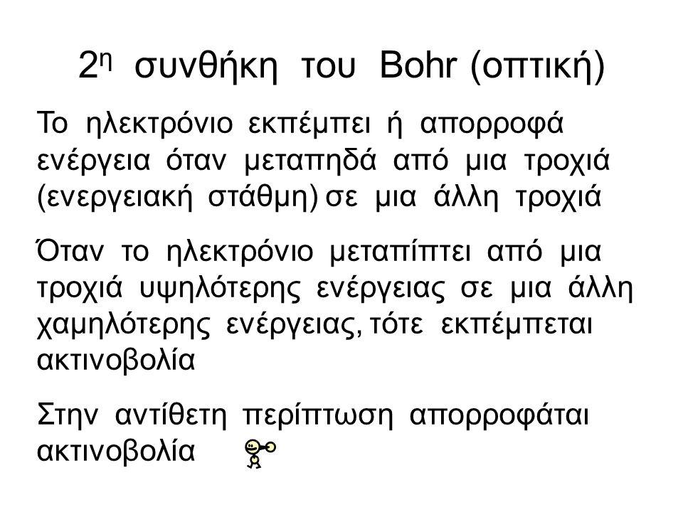 2η συνθήκη του Bohr (οπτική)