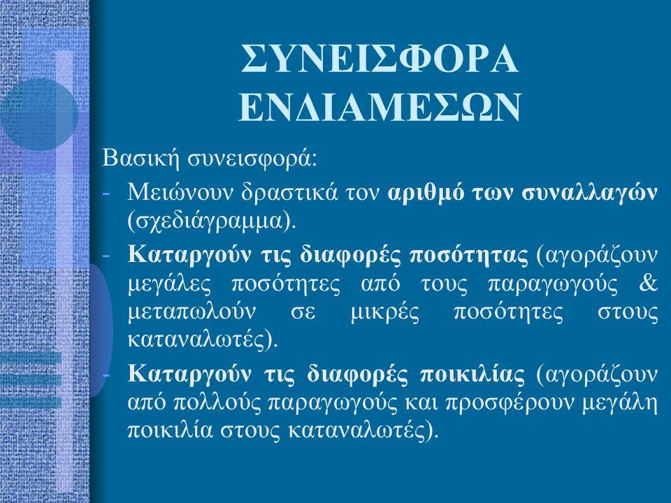 ΣΥΝΕΙΣΦΟΡΑ ΕΝΔΙΑΜΕΣΩΝ