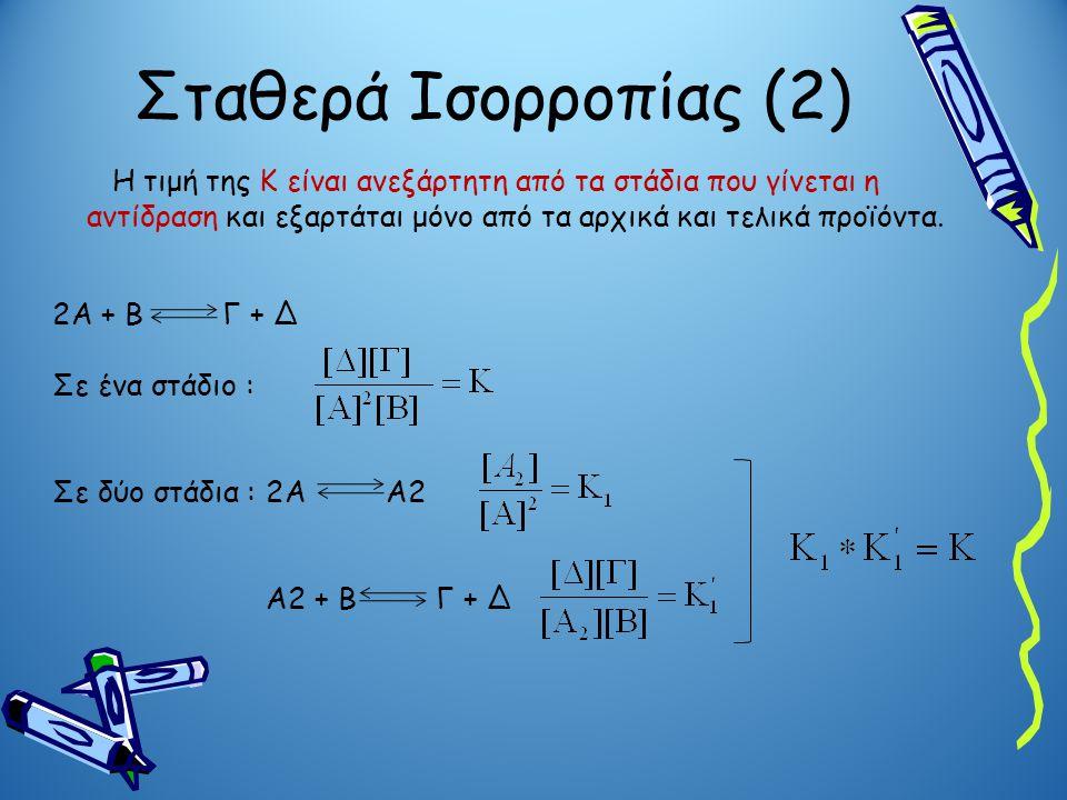 Σταθερά Ισορροπίας (2) Η τιμή της Κ είναι ανεξάρτητη από τα στάδια που γίνεται η αντίδραση και εξαρτάται μόνο από τα αρχικά και τελικά προϊόντα.