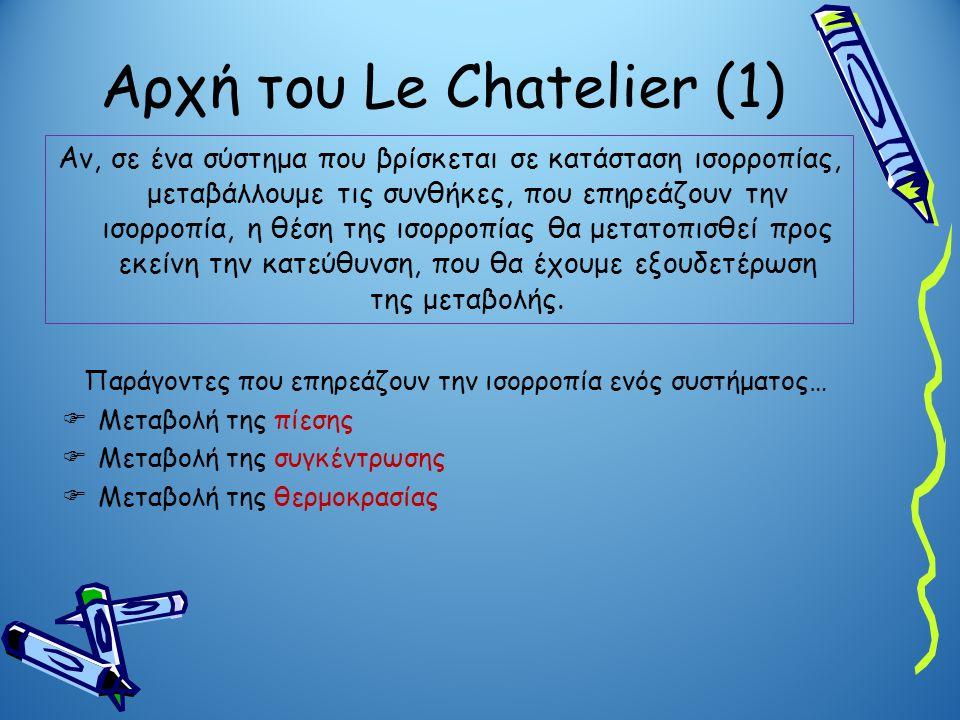 Αρχή του Le Chatelier (1)