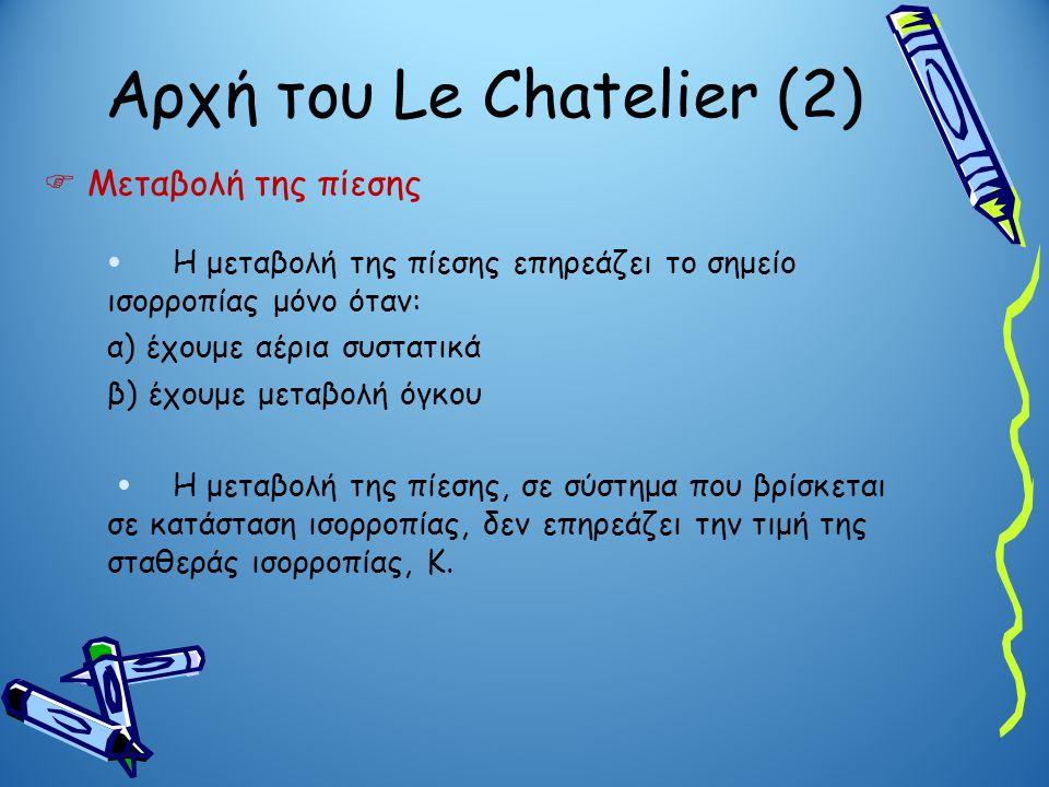 Αρχή του Le Chatelier (2)