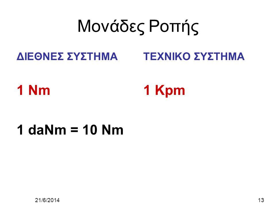 Μονάδες Ροπής 1 Nm 1 daNm = 10 Nm 1 Kpm ΔΙΕΘΝΕΣ ΣΥΣΤΗΜΑ
