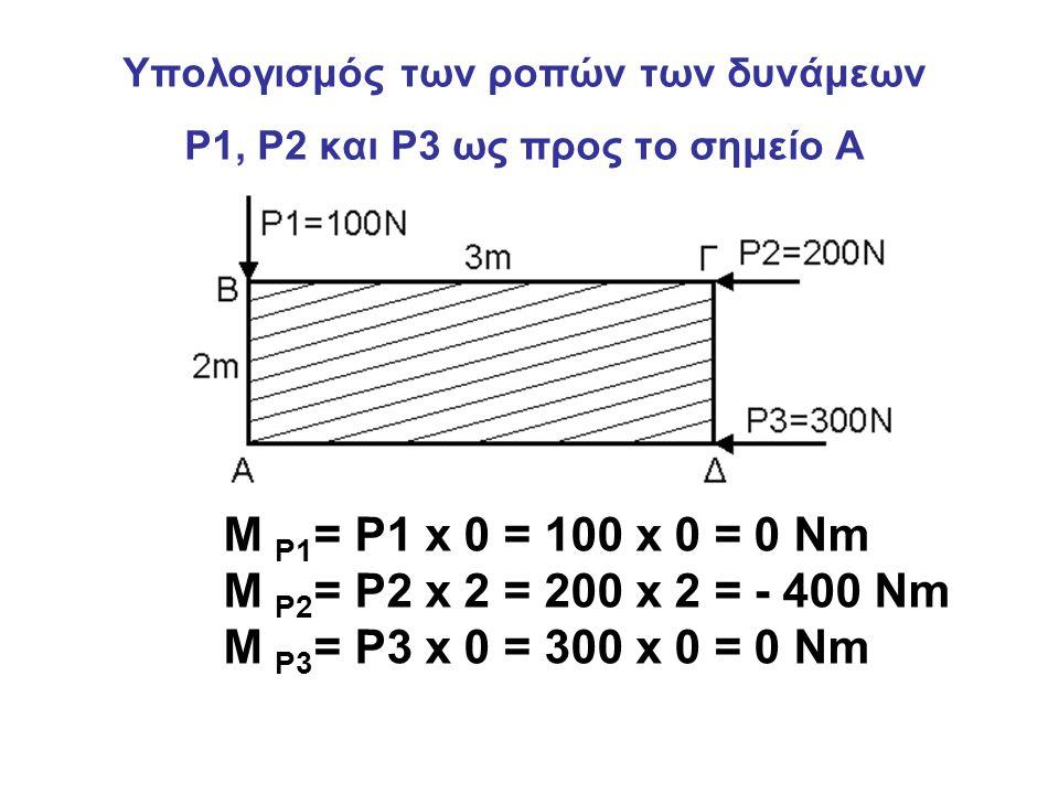 Υπολογισμός των ροπών των δυνάμεων P1, P2 και P3 ως προς το σημείο Α