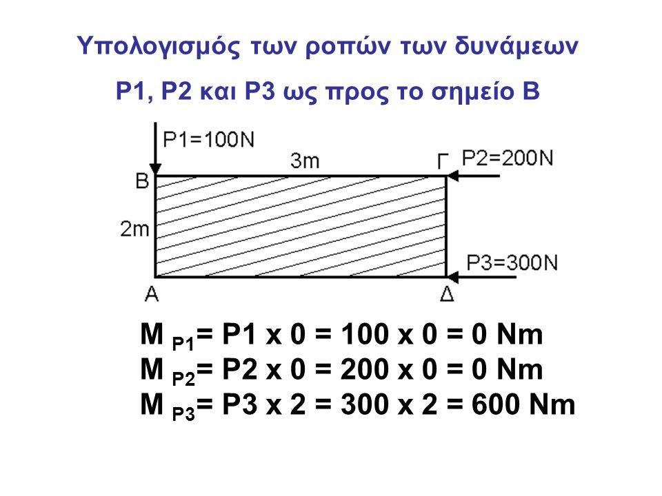 Υπολογισμός των ροπών των δυνάμεων P1, P2 και P3 ως προς το σημείο B
