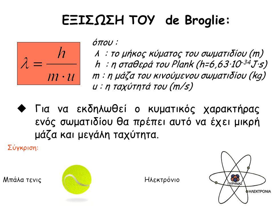 ΕΞΙΣΩΣΗ ΤΟΥ de Broglie: