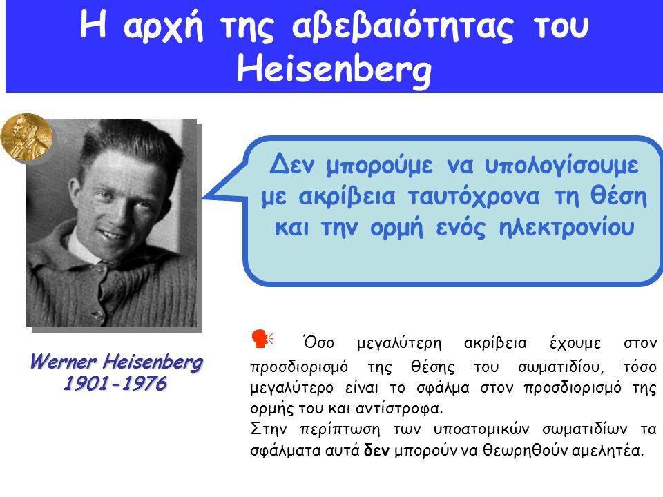 Η αρχή της αβεβαιότητας του Heisenberg