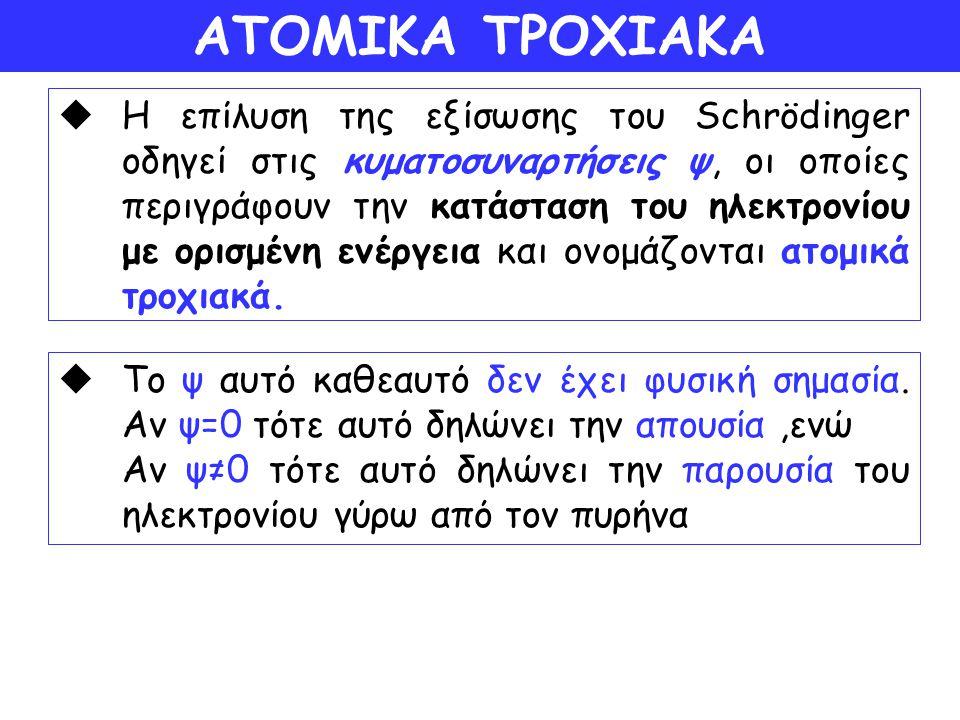 ΑΤΟΜΙΚΑ ΤΡΟΧΙΑΚΑ