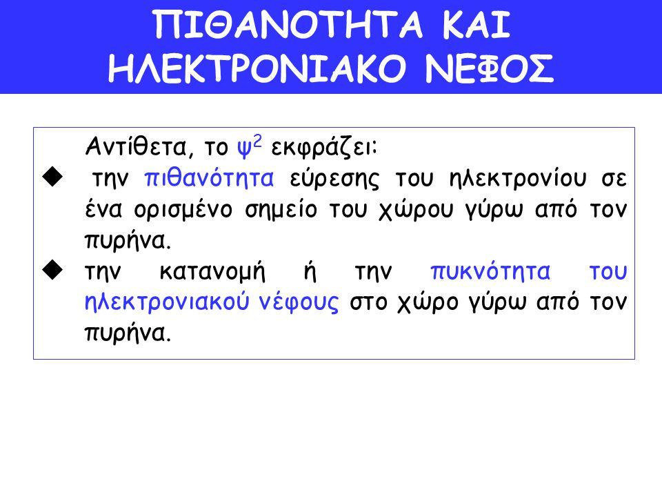 ΠΙΘΑΝΟΤΗΤΑ ΚΑΙ ΗΛΕΚΤΡΟΝΙΑΚΟ ΝΕΦΟΣ